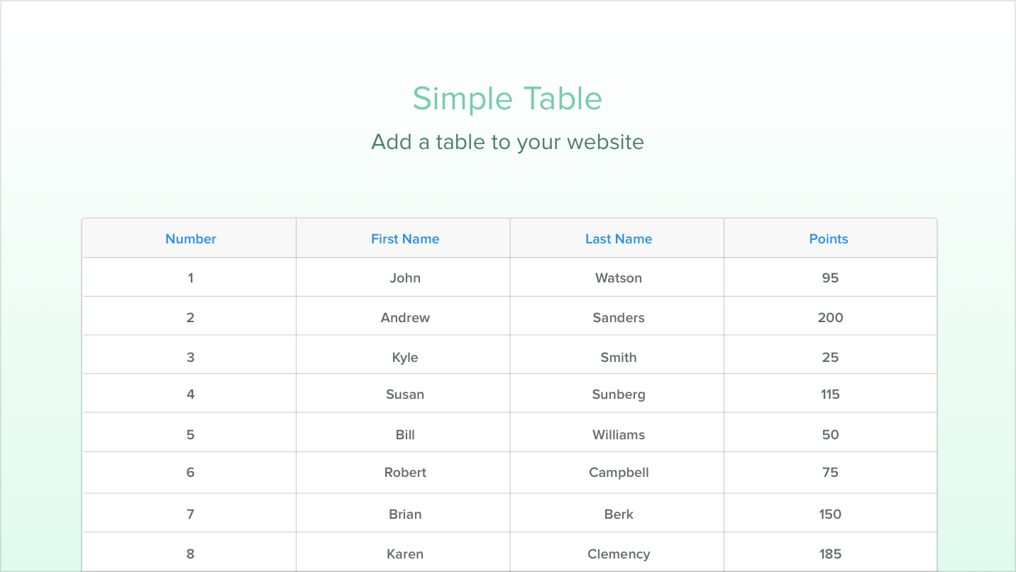 Simple table add a table to your website for Best html table