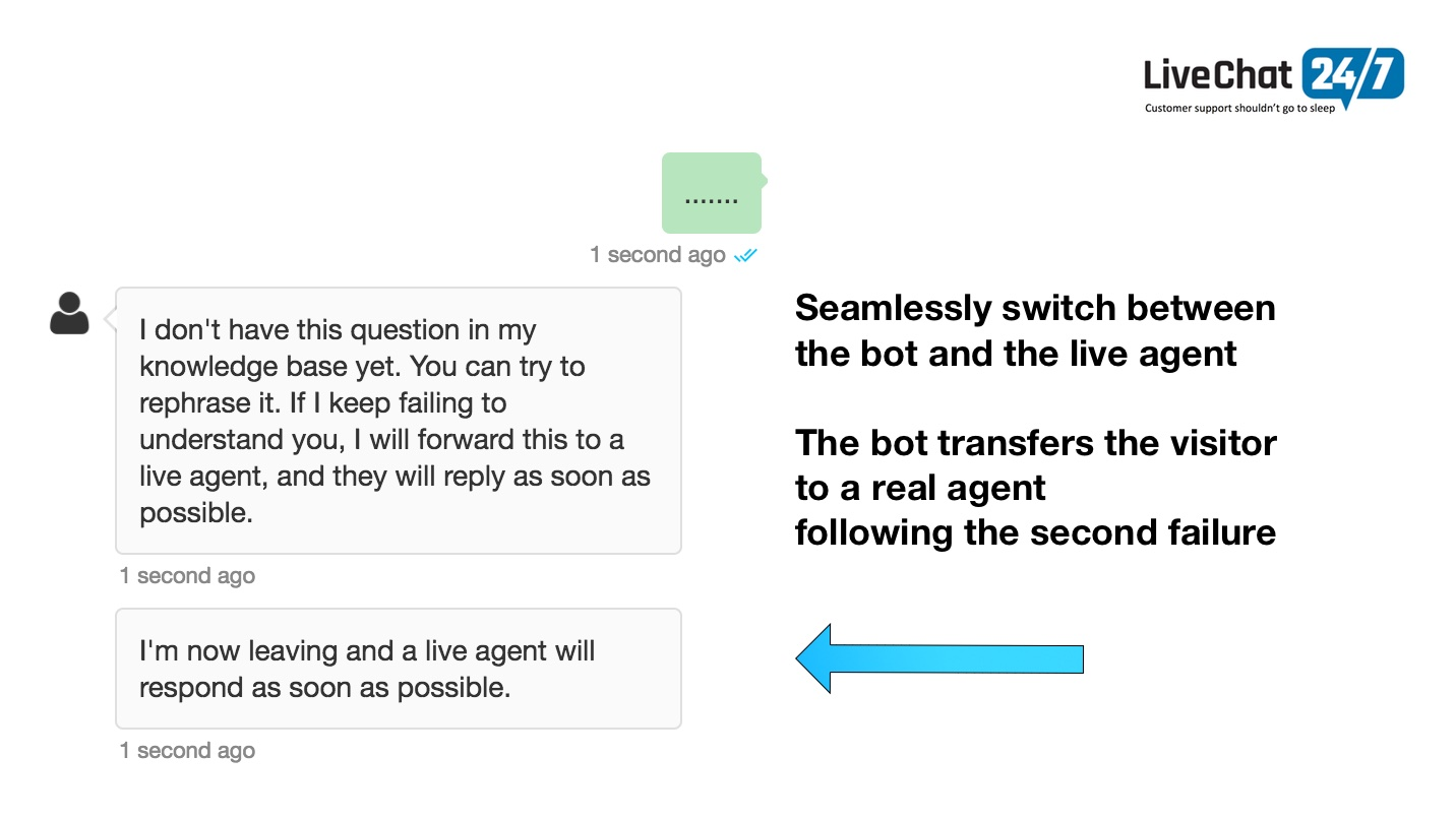 Live Chat with Bot - Live chat with bot