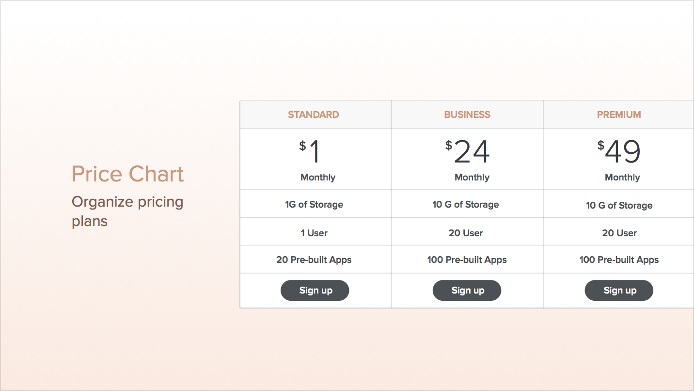 Price Chart Build A Custom Pricing Table