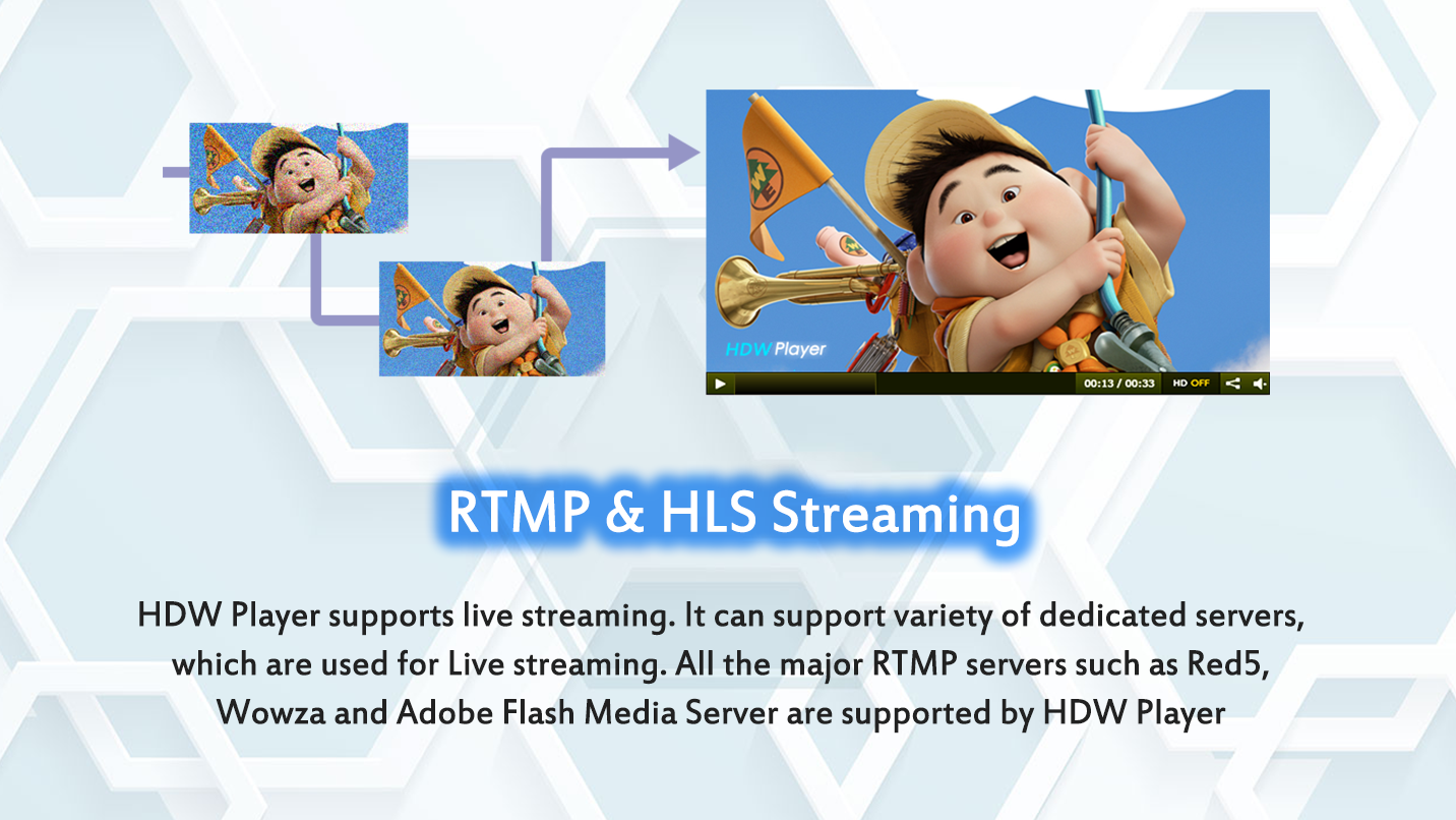 HDW Player - Best online video player for websites